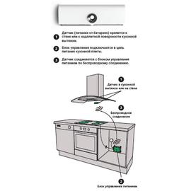 Комплект вентиляции Тихая кухня SAVO IH-65 90 cm inox